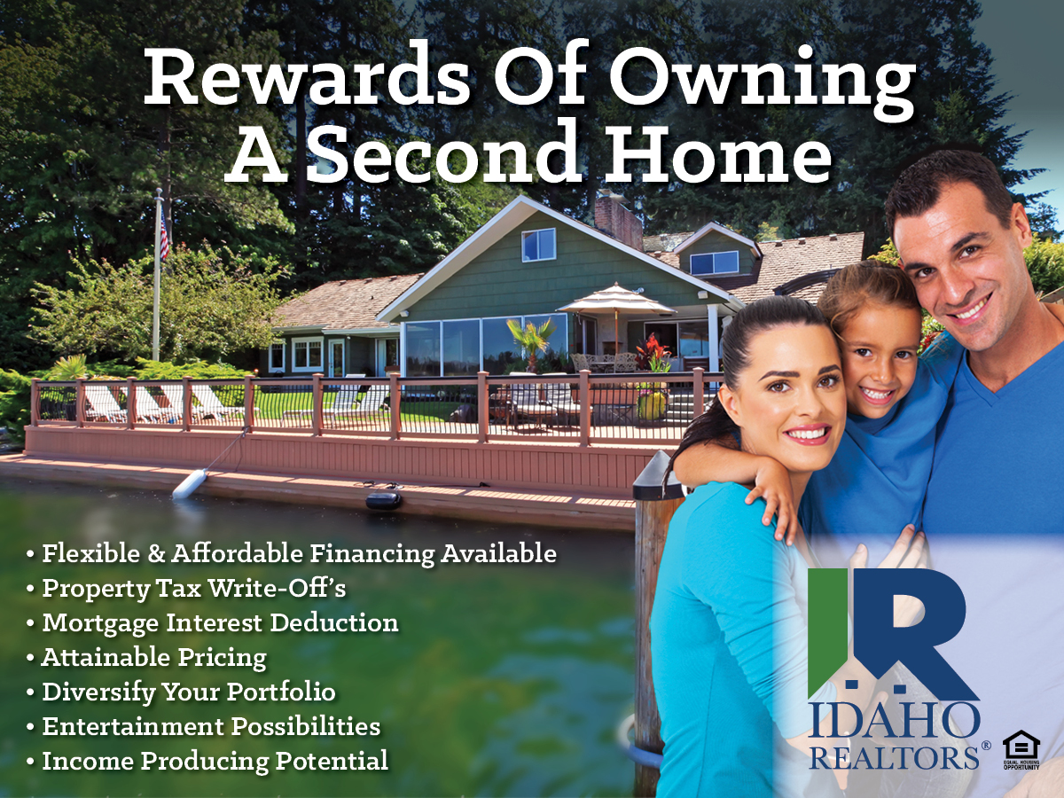 Owning a Second Home
